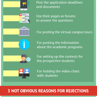 Social networks and college admissions