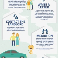 Infographic meet the neighbours