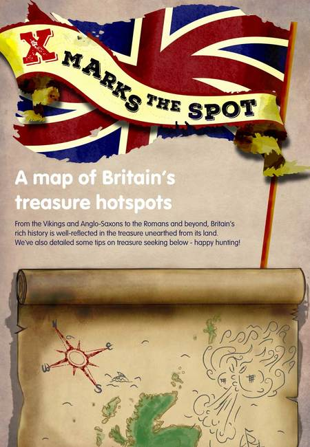 Treasure map opt