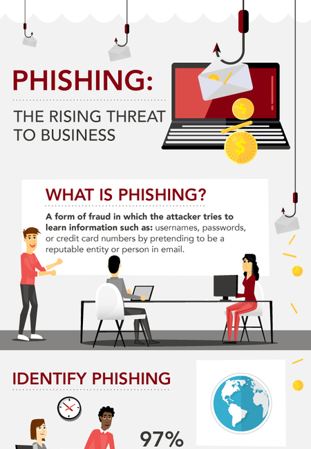 Rise of phishing infographic