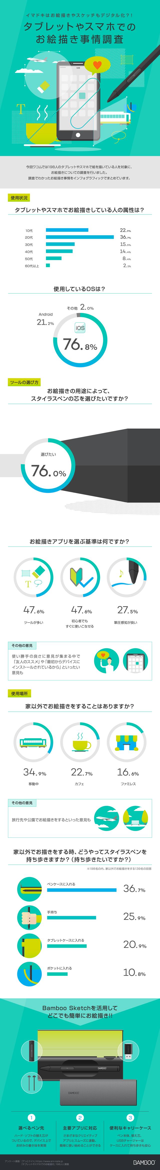 170720 %e3%81%8a%e7%b5%b5%e6%8f%8f%e3%81%8d cs5 ol