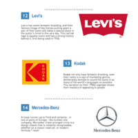 25 most famous logos of all time