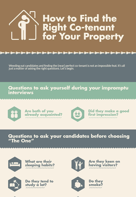 Infographic find the right co tenant