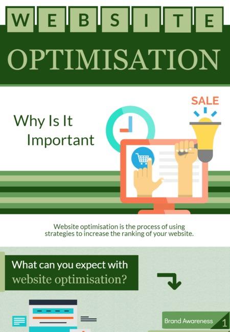 Websitestrategies general infographic