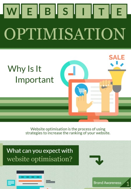 Websitestrategies general infographic