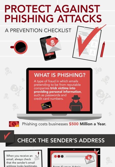 Phishing protection antiphishing checklist
