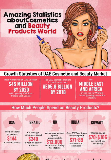 Rami jabali infographic