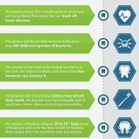 10 flossing facts
