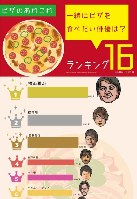 Pizza infographic2