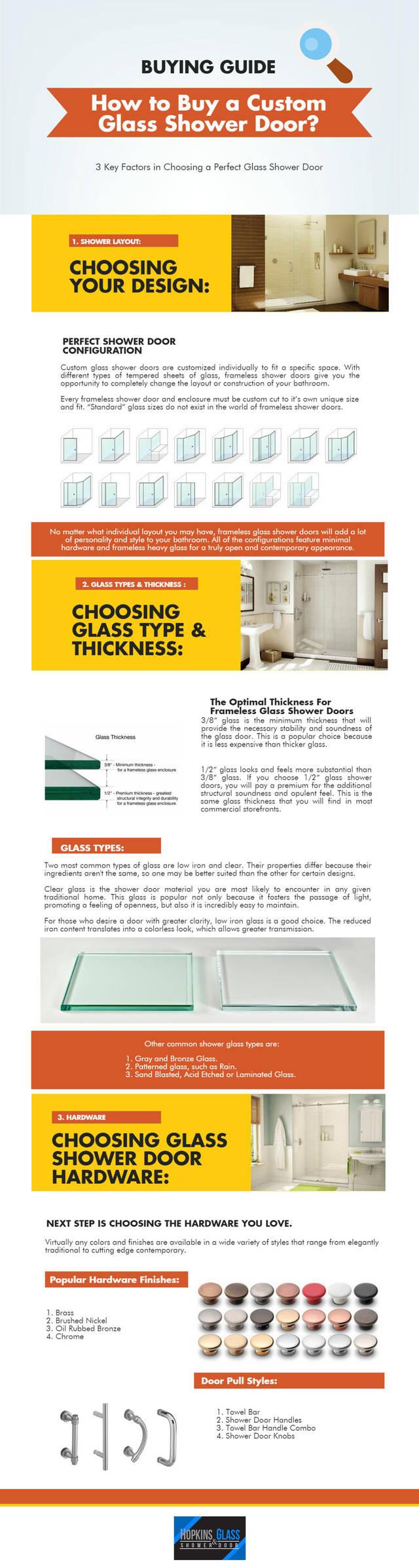 Frameless glass shower doors buying guide
