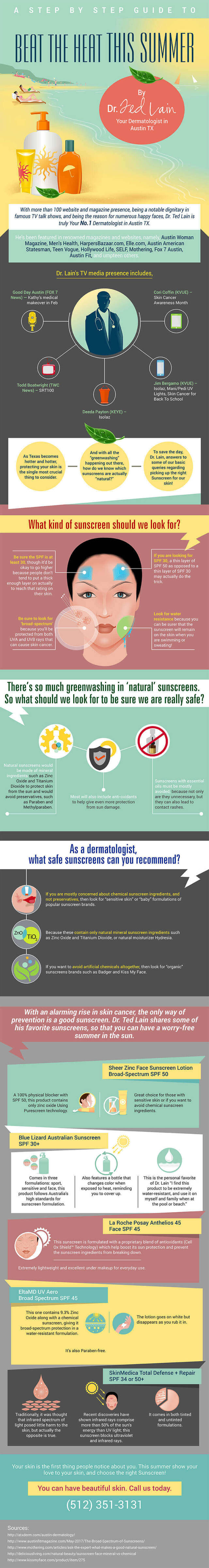 Sunscreeninfographic small