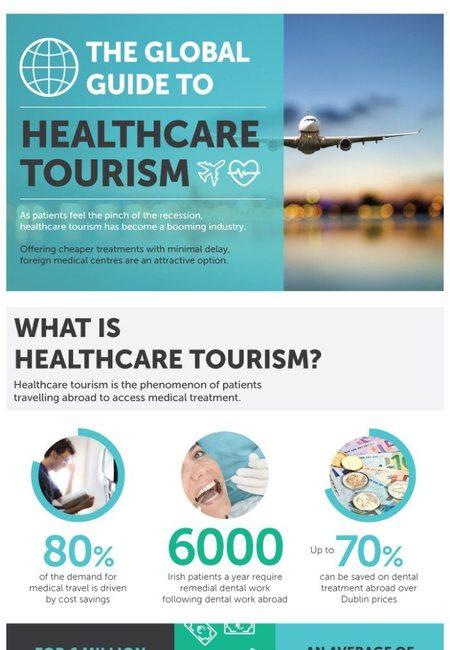 global source healthcare