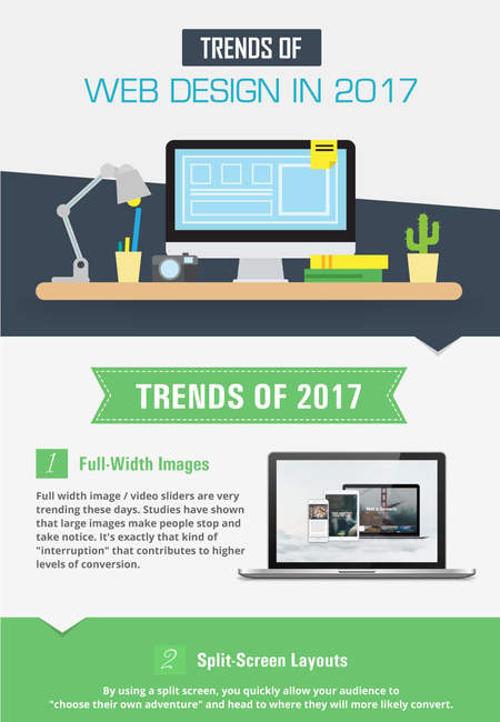Trends of web design in 2017 infographic 1