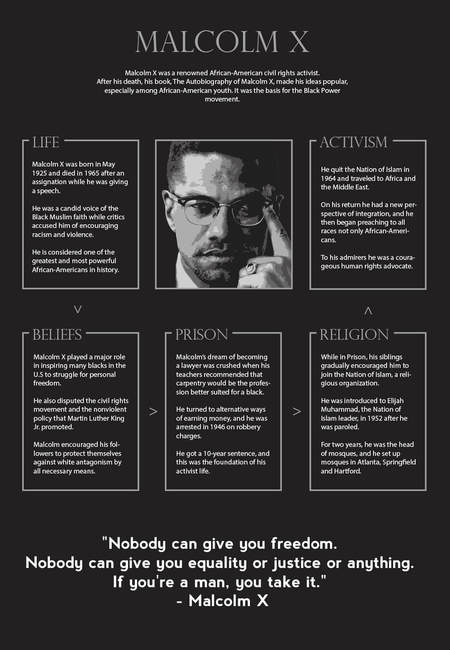 Malcolm x infographic allriot t shirts for activists