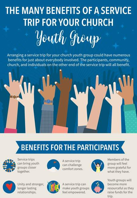 The many benefits of a service trip for your church youth group