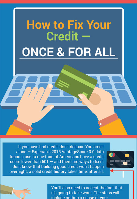 How to repair your credit score in chicago