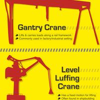 Crane infographic