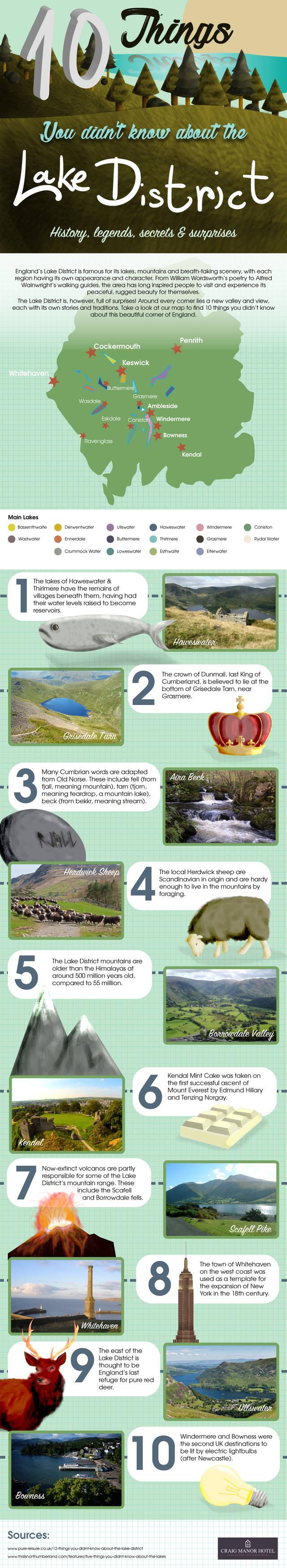 Lakes facts v4