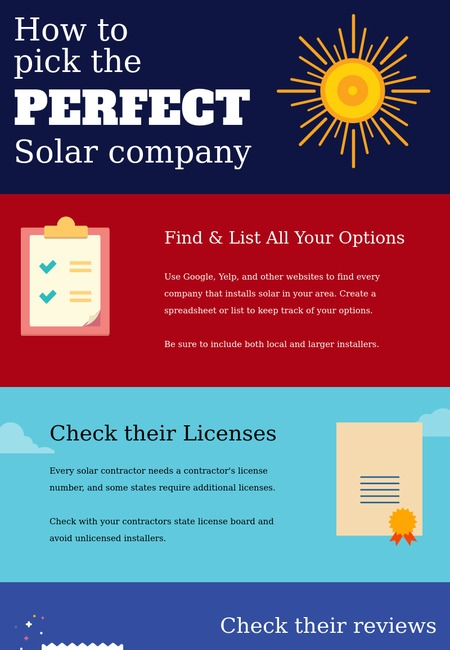 How to pick the perfect solar company
