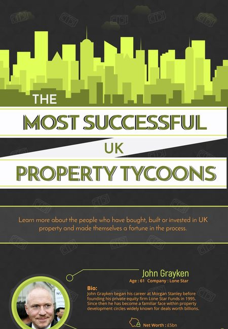 Uks most successful property tycoons