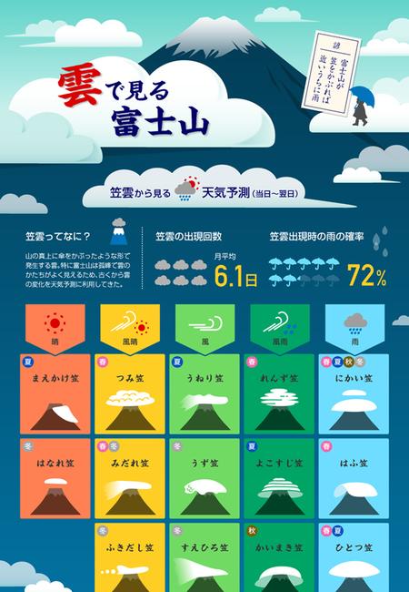 Clouds600