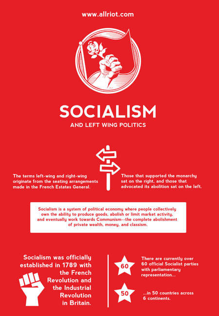 Socialism infographic allriot left wing t shirts