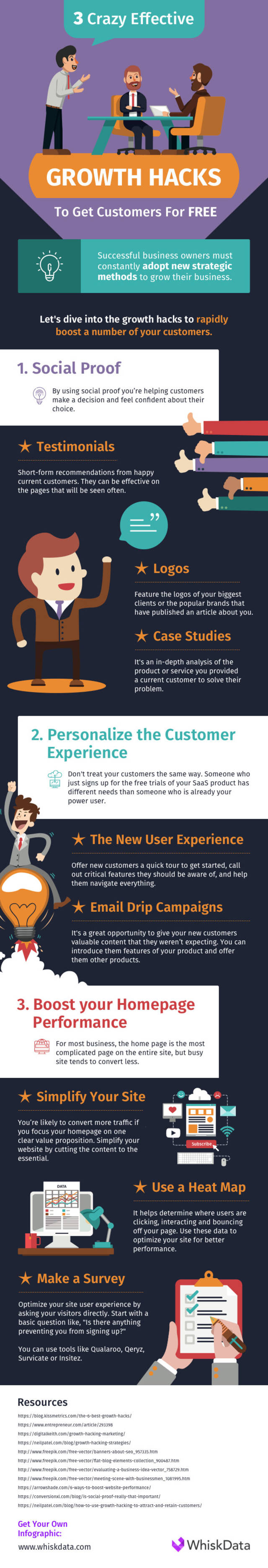 3 crazy effective growth hacks to get customers for free