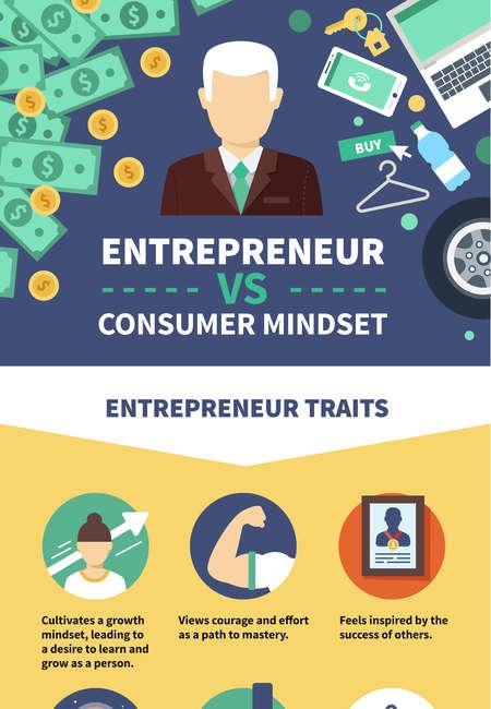 Entrepreneur vs consumer mindset personal finance