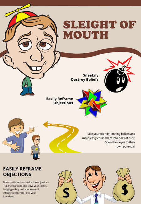 Sleight of mouth infographic