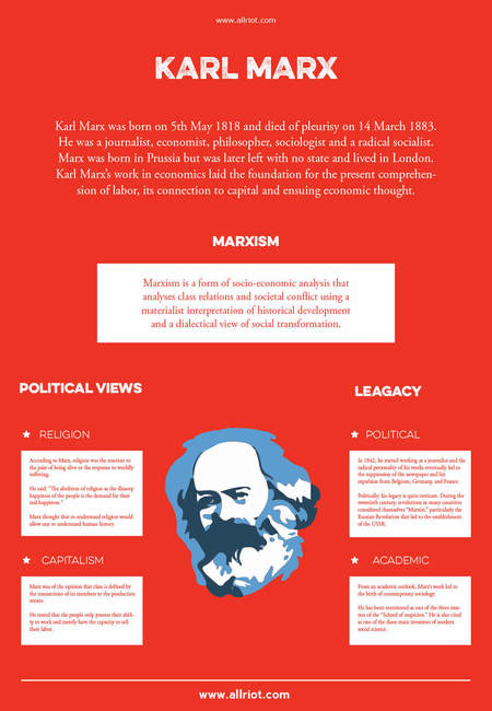 Karl marx infographic allriot marxist t shirts