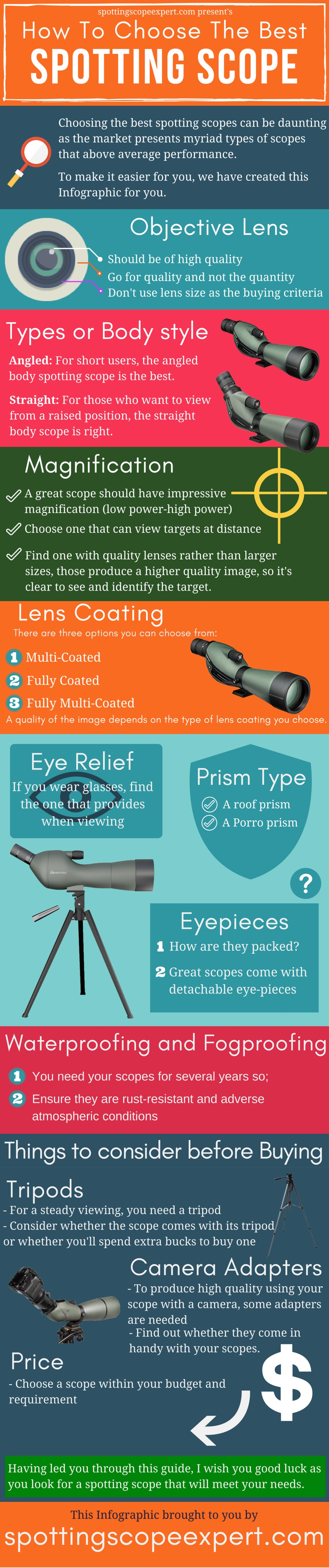 Spotting Scope Infographic
