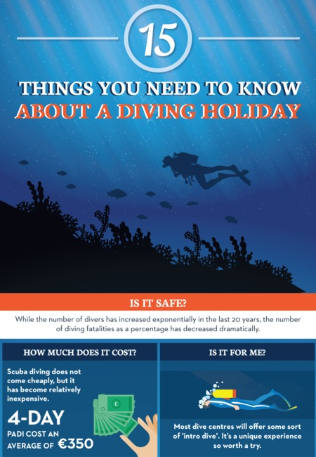 Diving infographic
