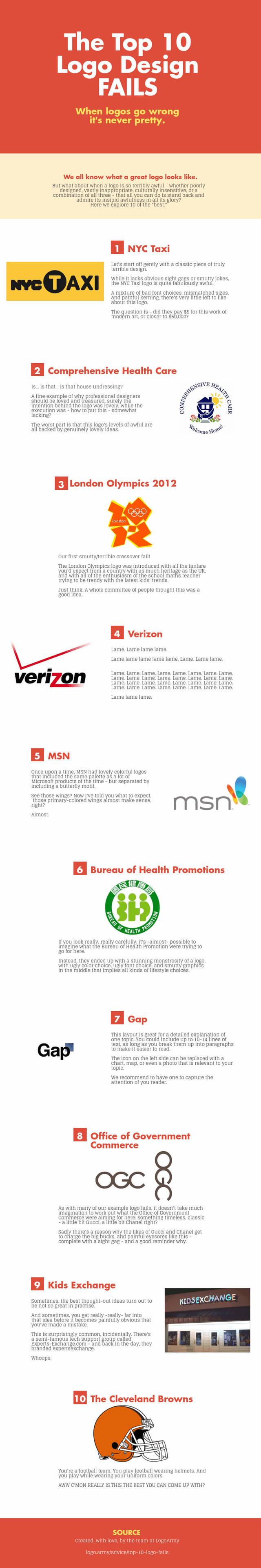 Top 10 logo fails infographic
