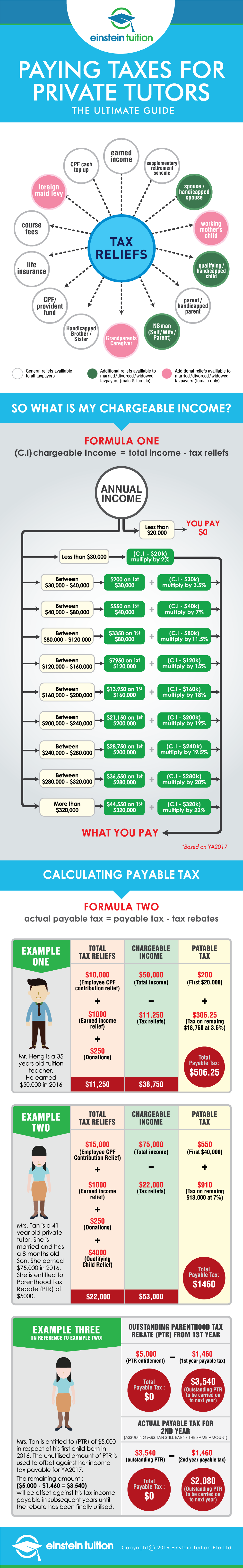 Paying Taxes for Private Tutors - The Ultimate Guide