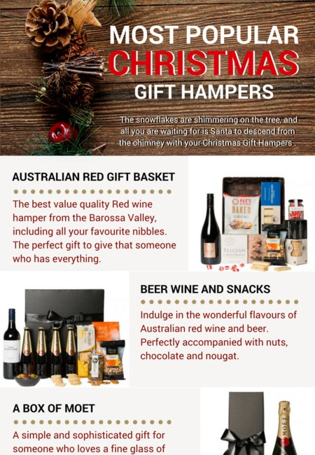 Most popular christmas gift hampers