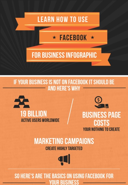 How to use facebook for business infographic