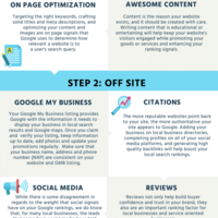 Os infographic local seo