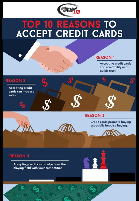 Infographic accept credit cards msltd