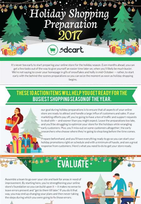 Holiday preparations infographic 2017