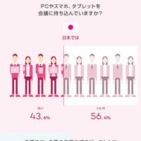 171025 %e6%af%94%e8%bc%83 ol