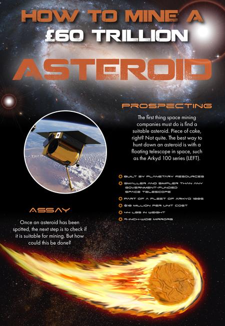 Asteroid v3