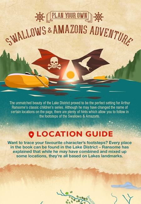 Swallowsamazonforest 6