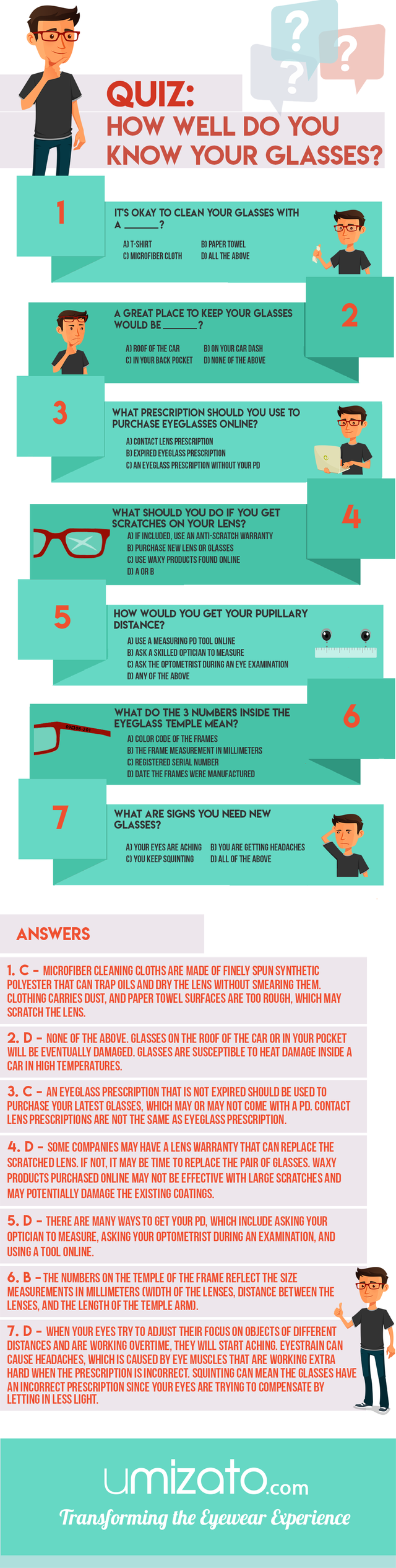 Infographic how well do you know your glasses