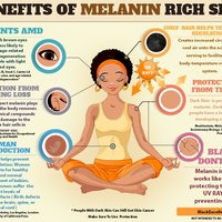 Melanin black people melanin skin melanin hair infographic