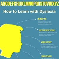 Dyslexia v2 1