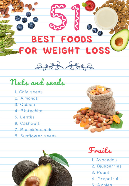 Infographic 51 best foods for weight loss