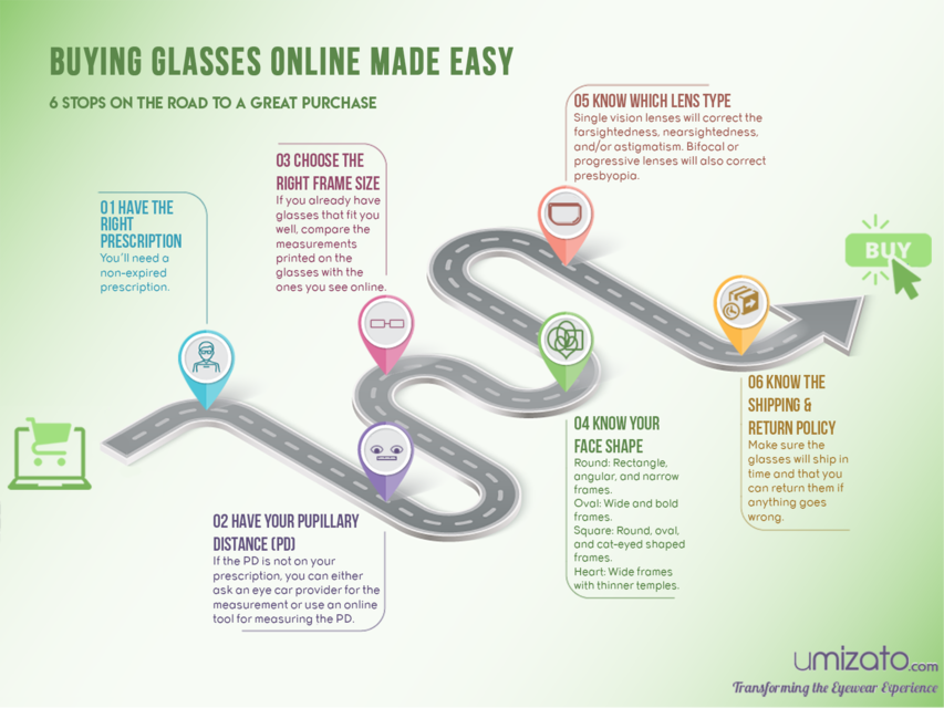 6 easy steps to buying prescription glasses online