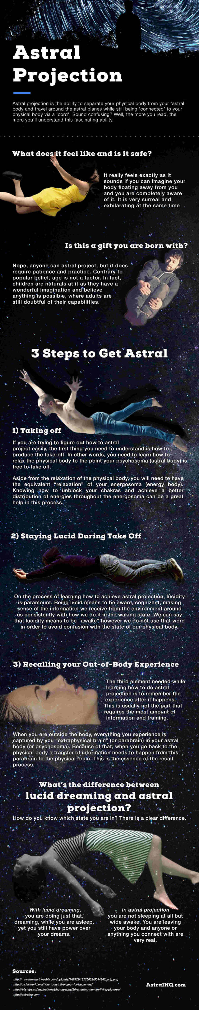 Astral travel infographic