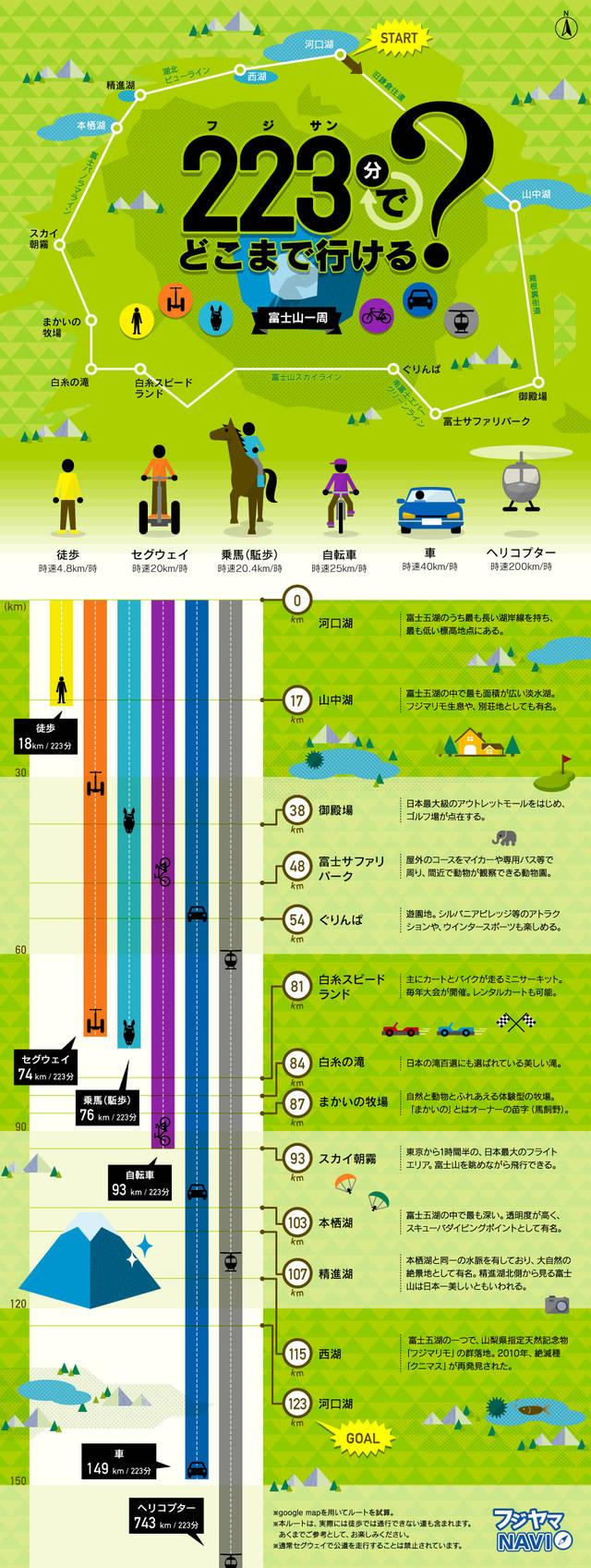 Fuji issyu11