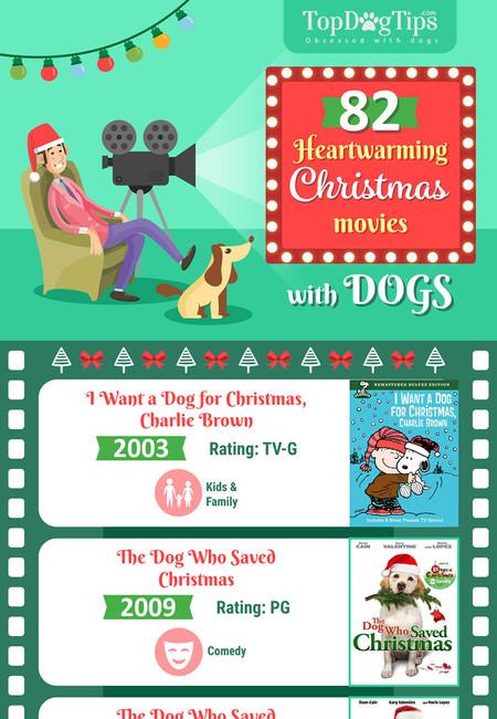 Christmas dog movies